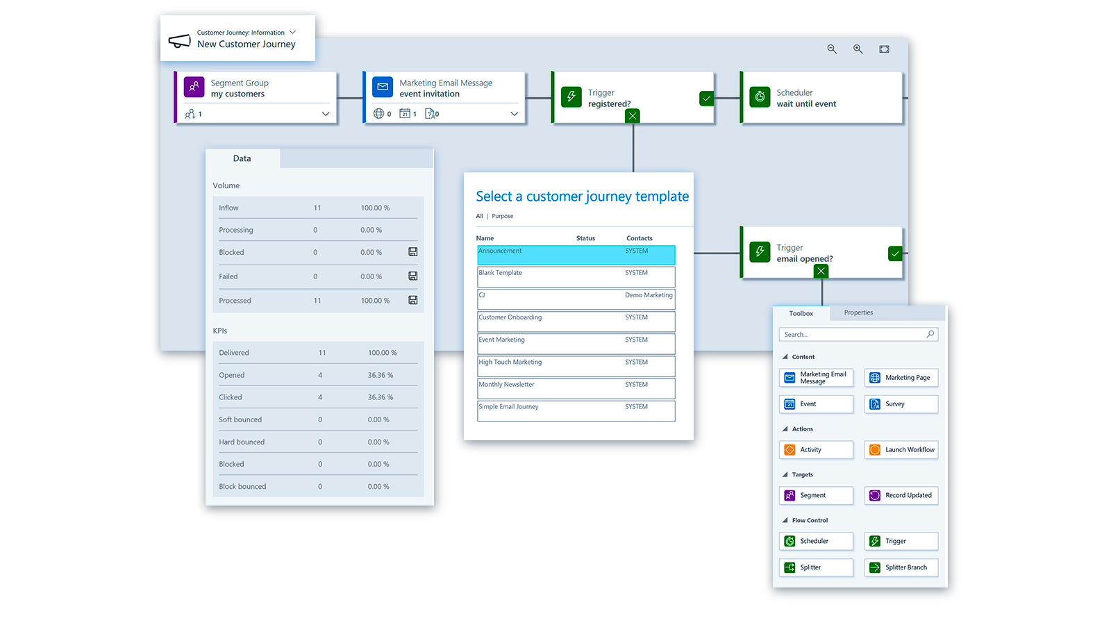 Dynamics 365 for Marketing Campaign Building